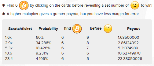 scratch cards game with bitcoin