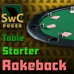 BTC poker sites